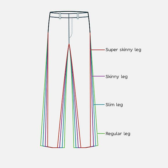 Line diagram of four different leg fits for boys