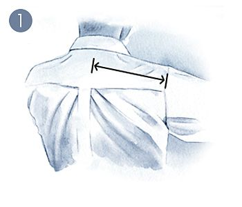 Detailed illustration of how to measure sleeve length