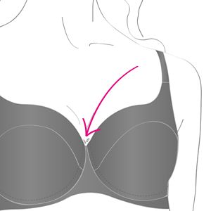 Image of Does your bra wire feel uncomfortable at the front?